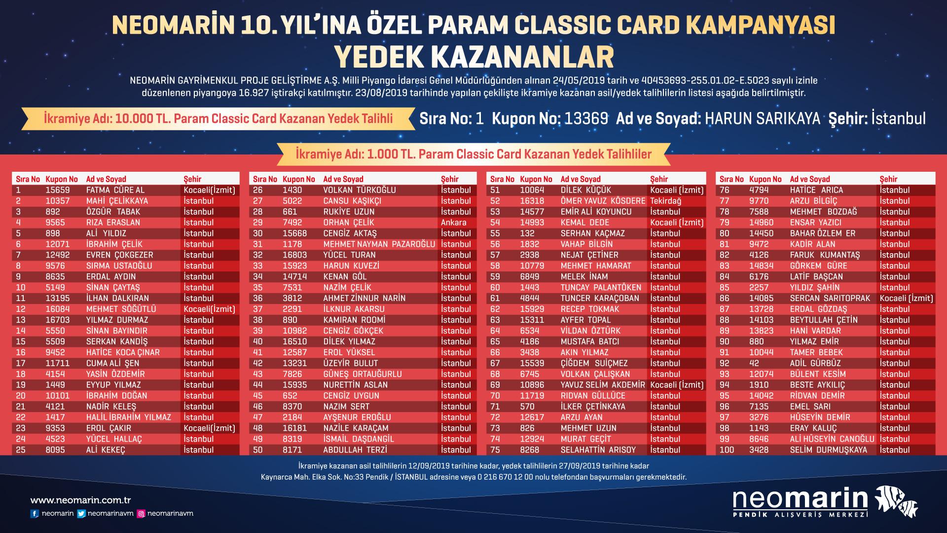 Neomarin 10. Yıl'ına Özel Param Classic Card Kampanyası Yedek Kazananlar